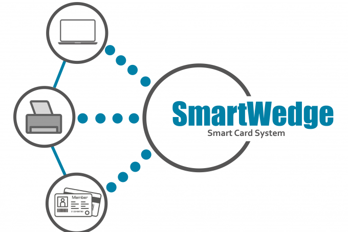 smartwedge logo FINAL